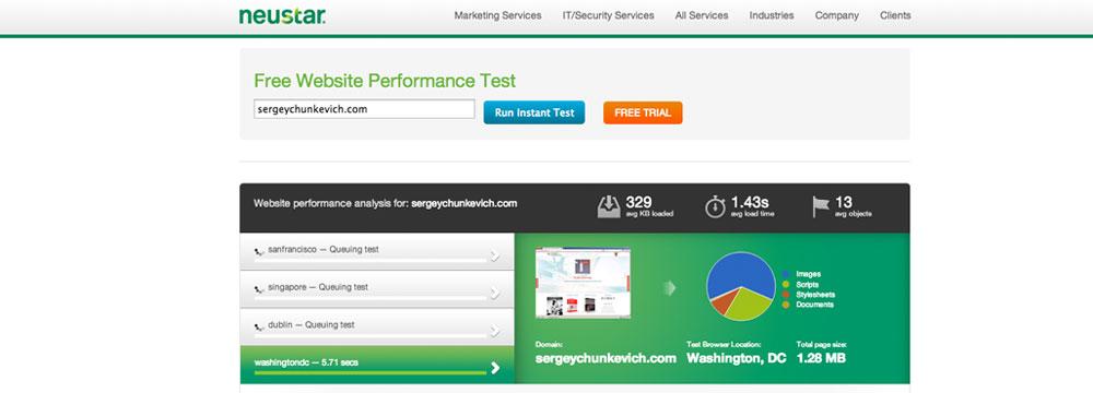 Протестируй свой сайт на скорость, а так же и на наличие ошибок.