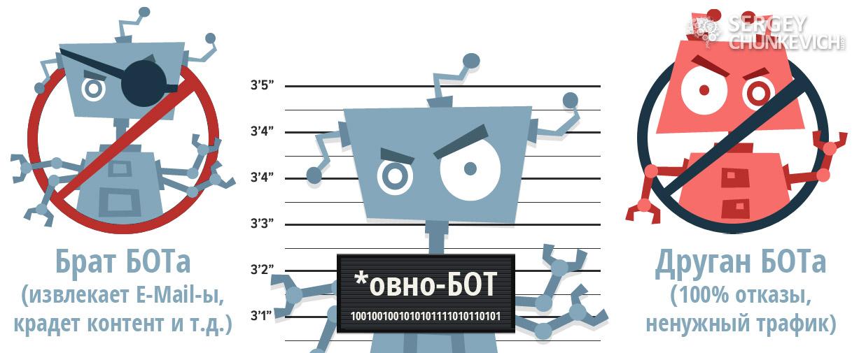 Как защитить сайт от плохих ботов, и уменьшить показатель отказов.