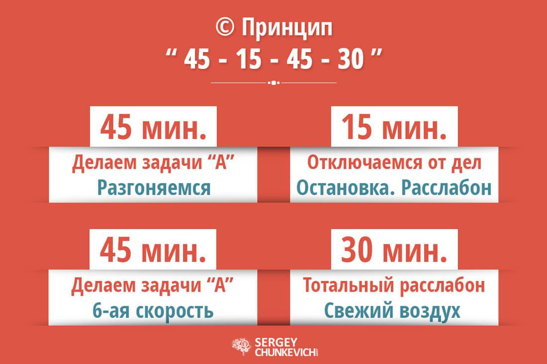ПИНОК ПОД ЗАД #4. © Принцип 45-15-45-30