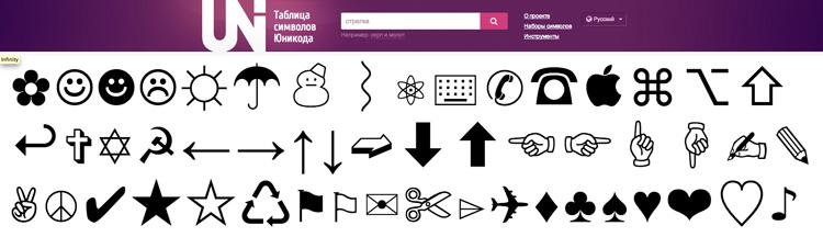 Используем разнообразные символы вместо привычных нам PNG-иконок.